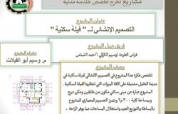 Palestine Polytechnic University (PPU) - مشروع تخرج تخصص هندسة مدنية (التصميم الانشائي ل فيلة سكنية )
