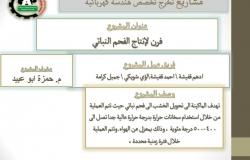 Palestine Polytechnic University (PPU) - مشروع تخرج هندسة كهربائية  بعنوان ( فرن انتاج الفحم البناتي )